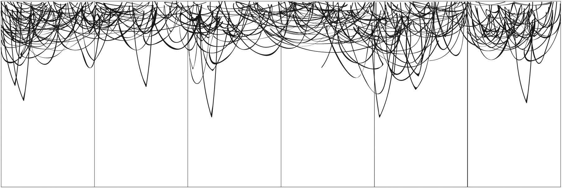 Multi-Panel Variation