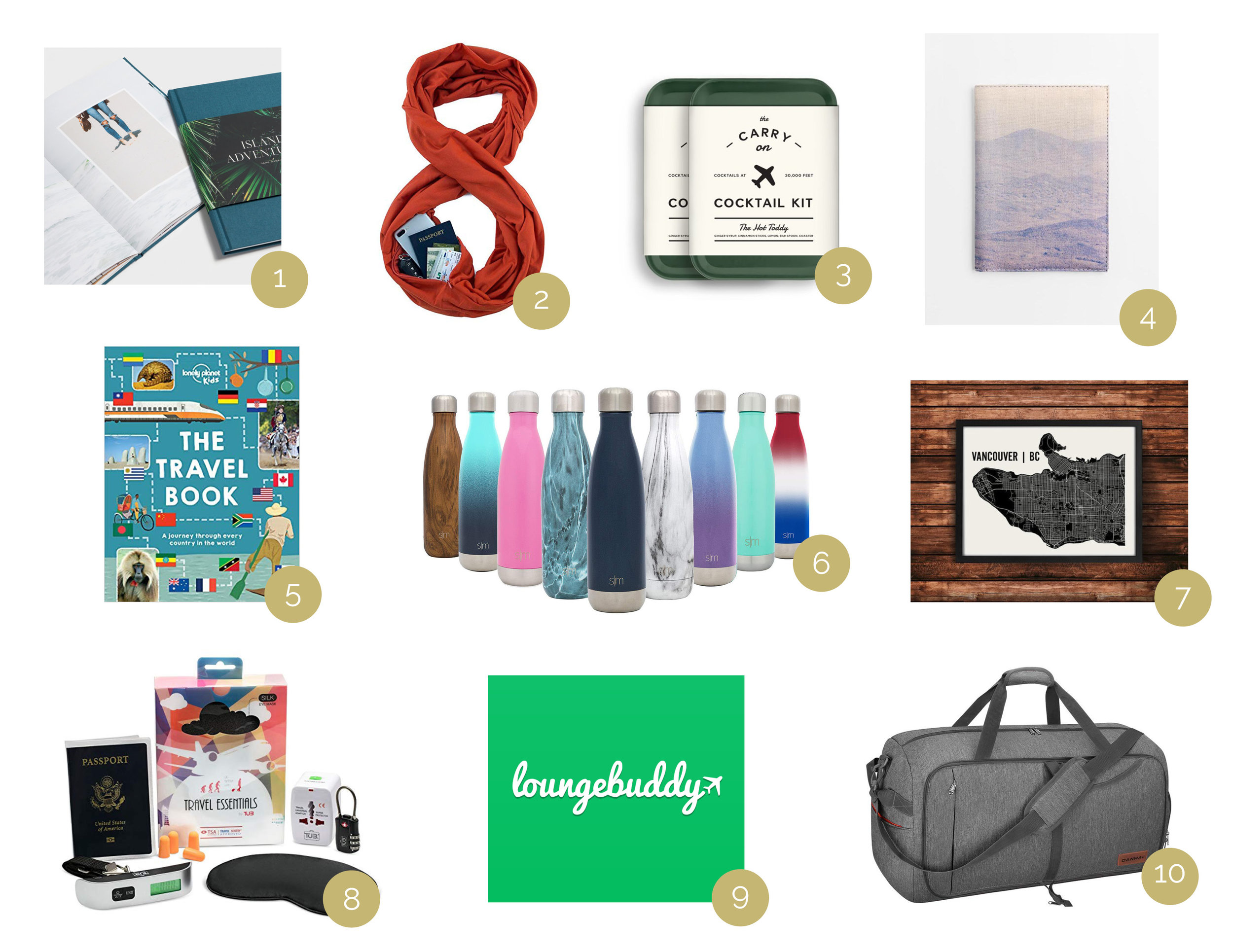 10 Gift Ideas for Travelers