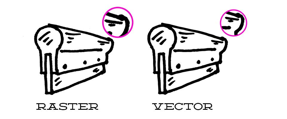 Raster image vs vector image