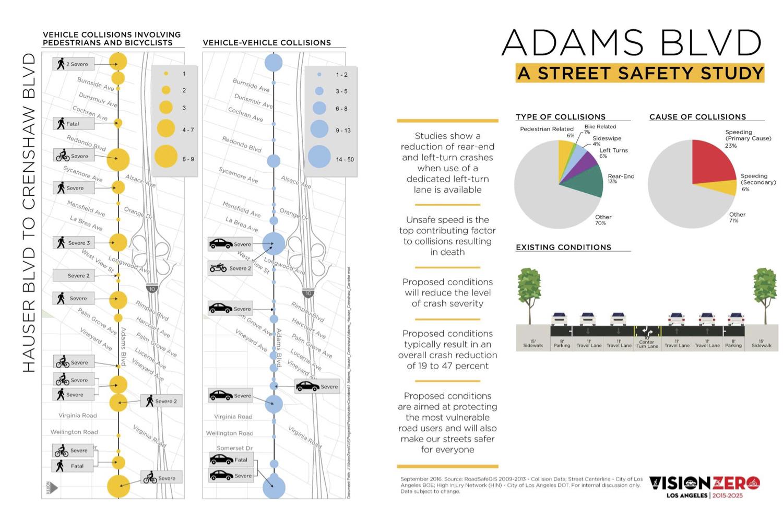 AdamsAnalysis_00.jpg