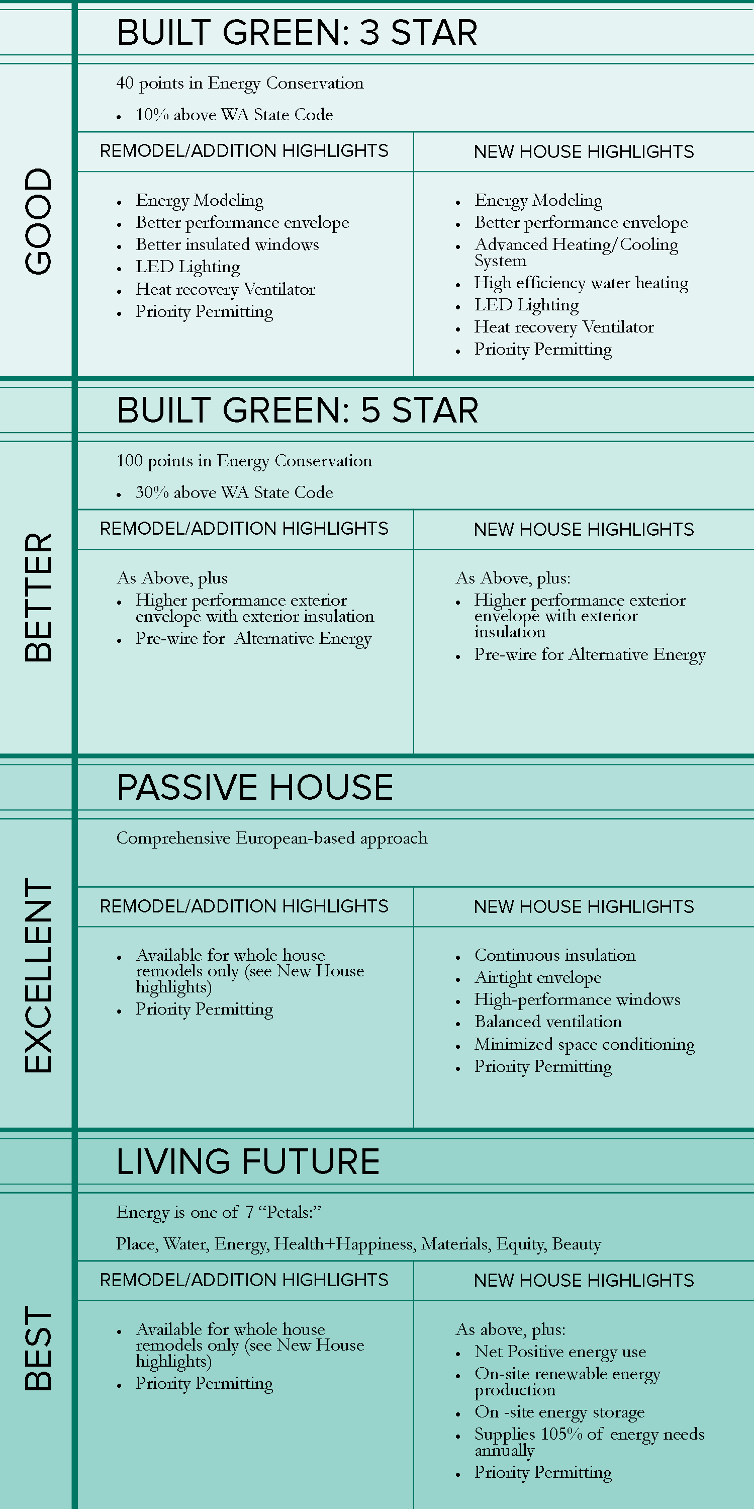 Sustainable Design Options.png