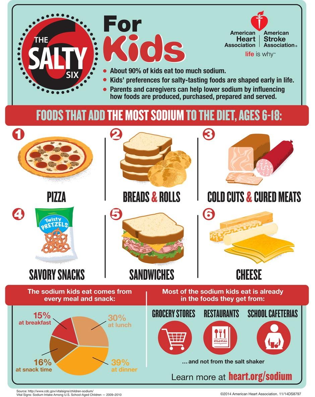The-Salty-Six-for-Kids.jpg