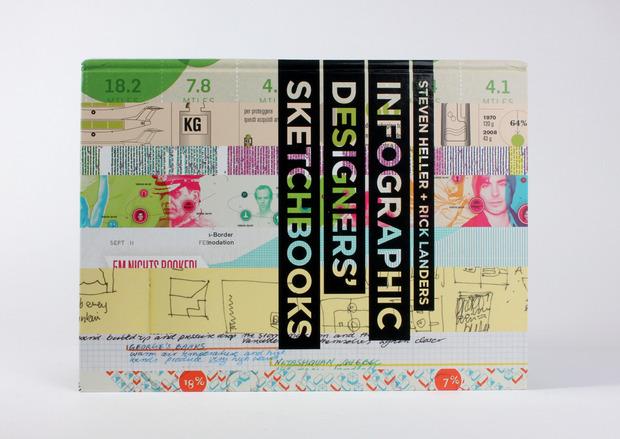 infographic-designers-sketchbooks-1-thumb-620x439-91680.jpg
