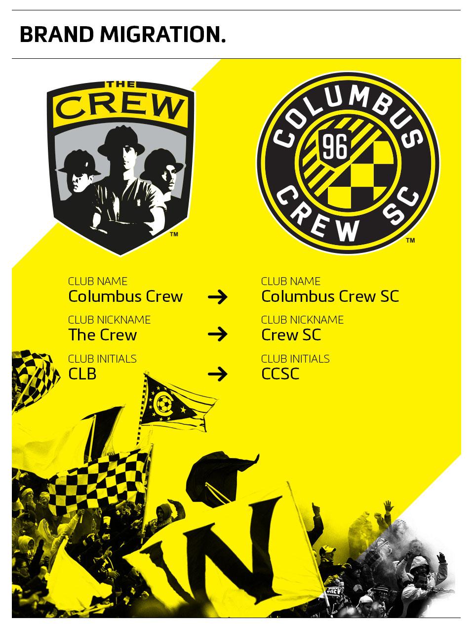columbus_crew_changes.jpg