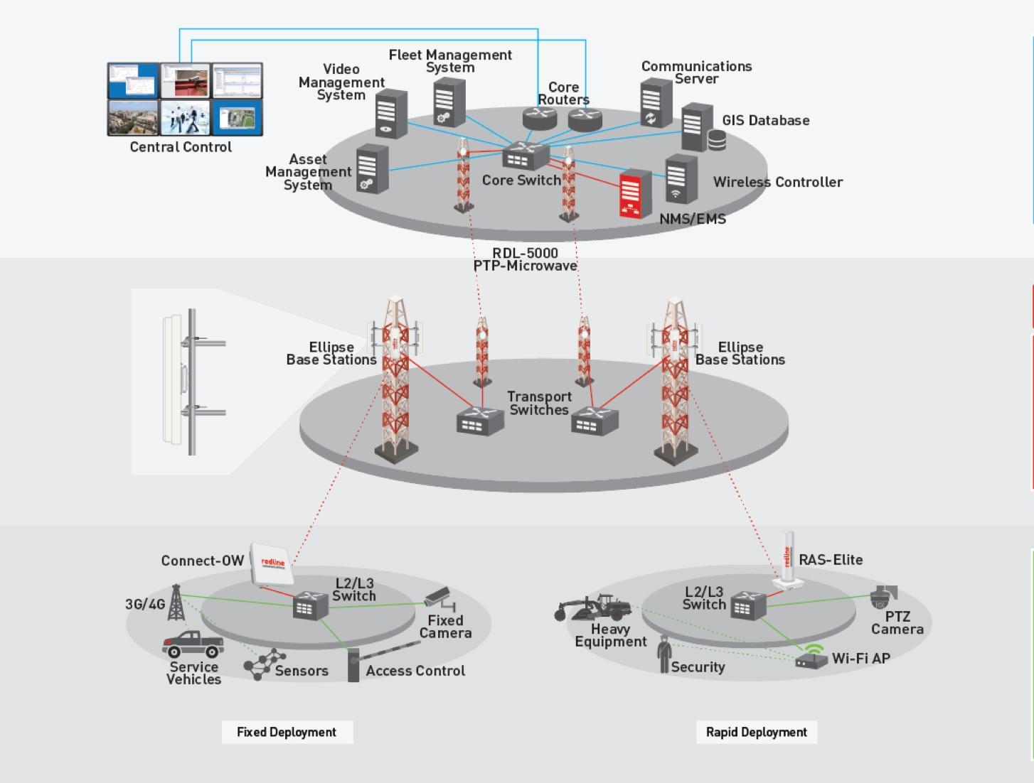 network examples RDL.jpeg