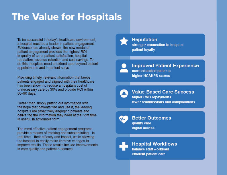 The+New+Model+of+Patient+Engagement+v+37.jpg