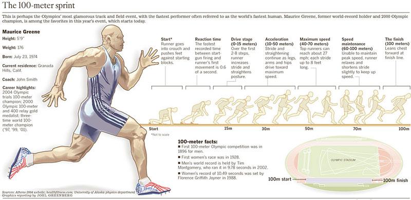 100-meter-sprint.jpg