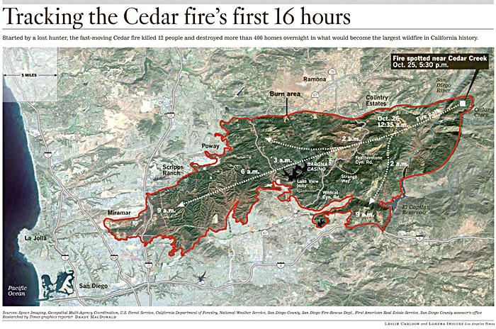 cedarfire.jpg