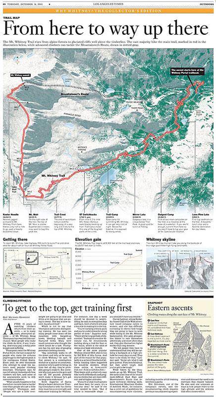 Mt.Whitney.jpg