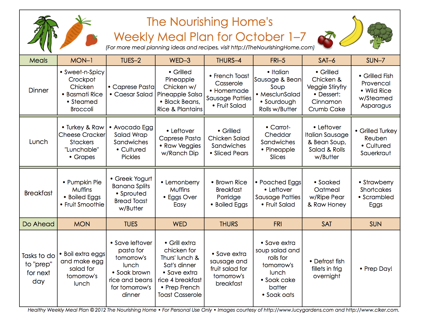 New Meal Plan 31a