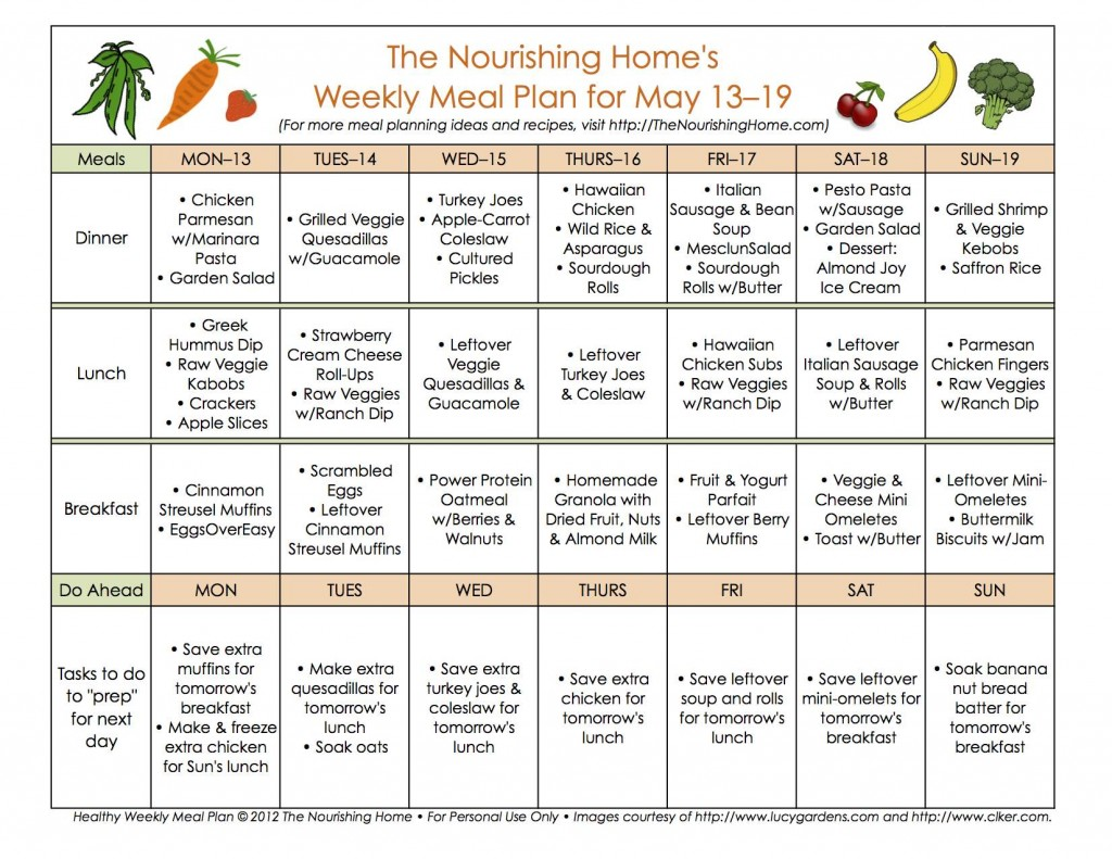 New Meal Plan 47a