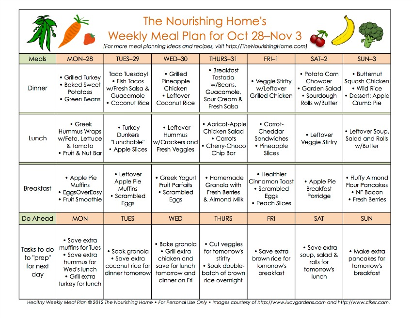 New Meal Plan 59a