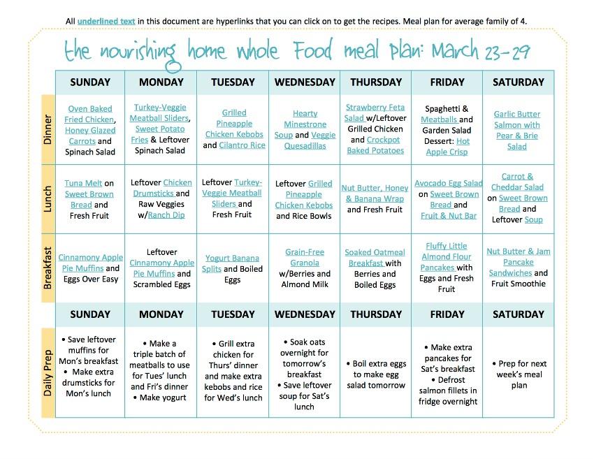 March 23-29 Meal Plan TNH.jpg
