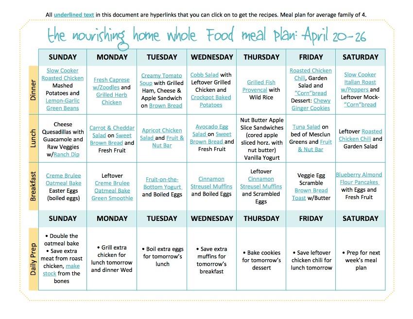 April 20-26 TNH Meal Plan