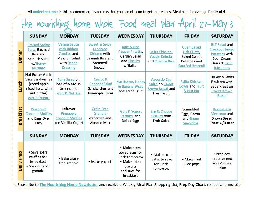 April 27-May 3 Meal Plan TNH