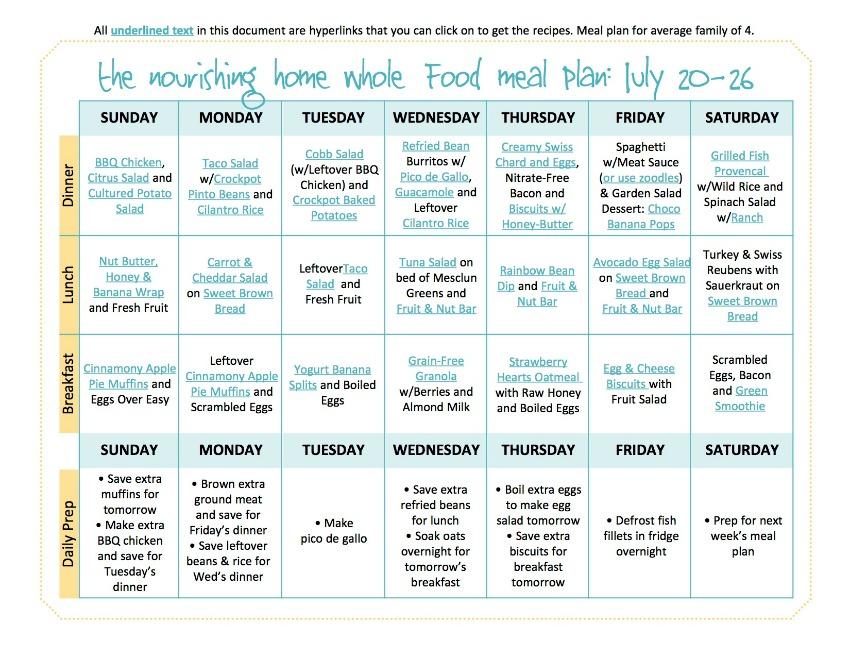 July 20-26 Meal Plan TNH