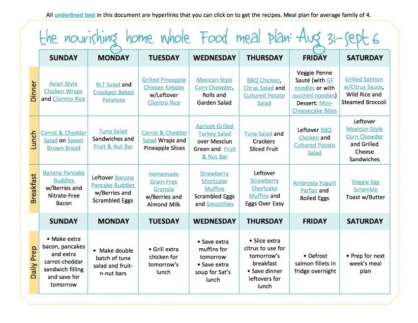Aug 31-Sept 6 Meal Plan TNH TBM