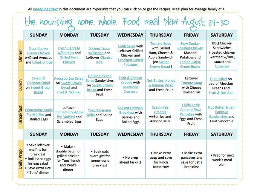 Aug24-30 Meal Plan TNH