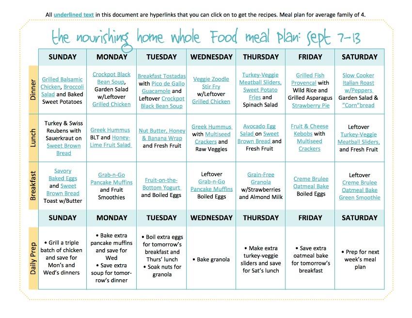 Sept 7-13 Meal Plan TNH