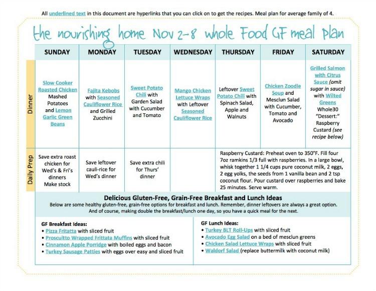 Nov 2-8 Meal Plan TNH
