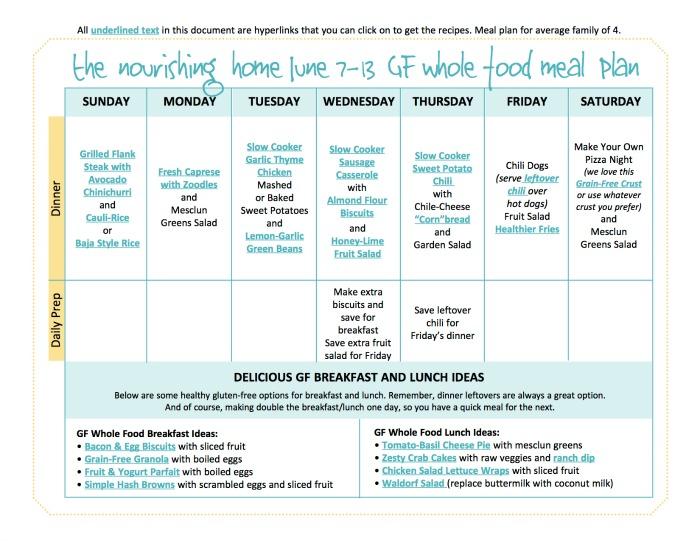 June 7-13 TNH Meal Plan.jpg