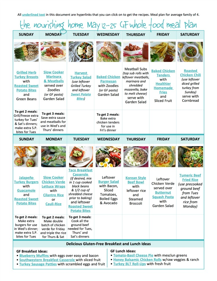 TBM May 12-25 GF Meal Plan.jpg