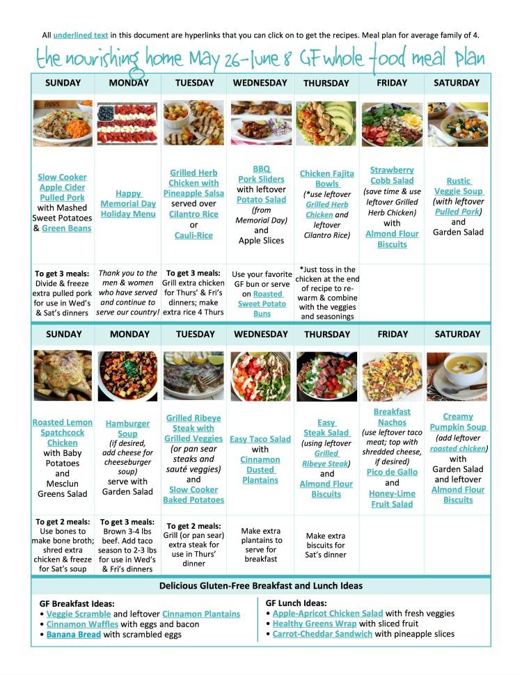 TBM May 26-June 8 GF Meal Plan.jpg