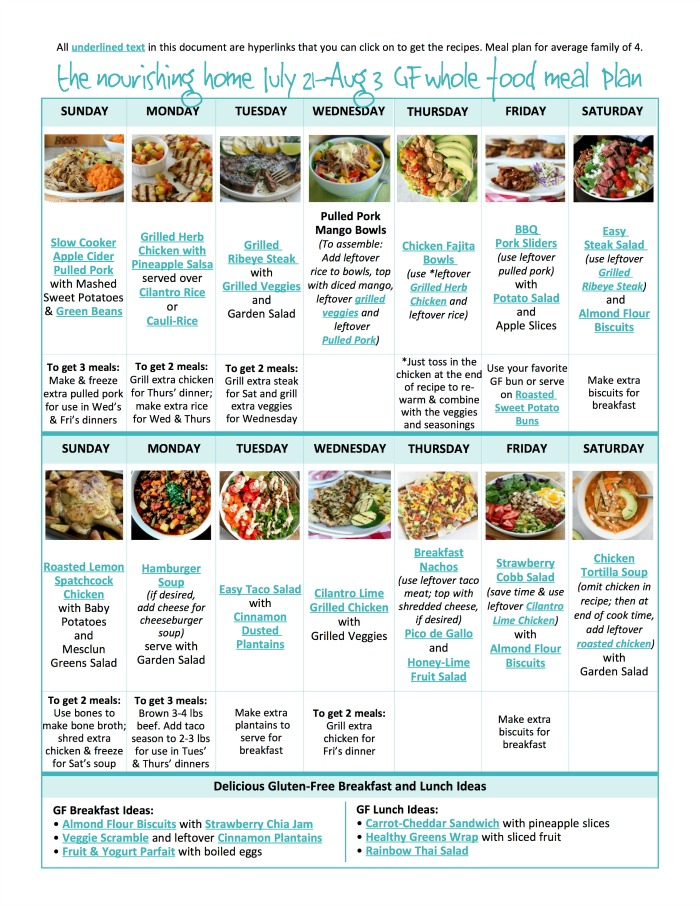TBM July 21-August 3 GF Meal Plan.jpg