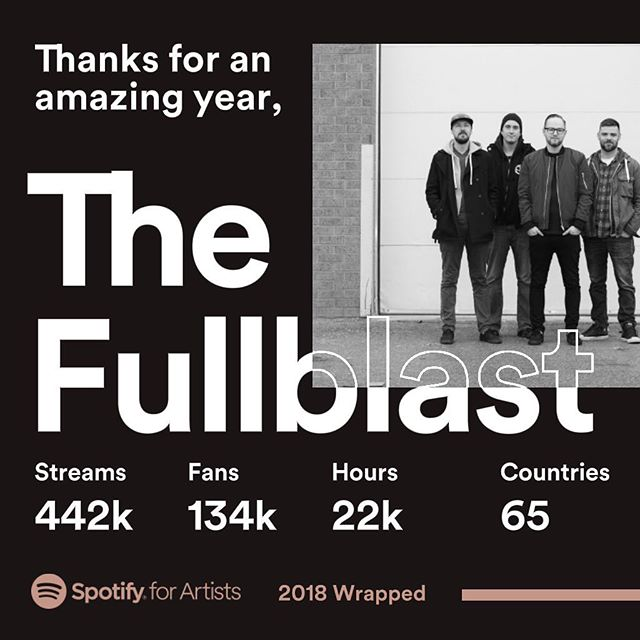 Thanks for continuing to listen and support, even if we only played one show this year...maybe more to come in 2019?