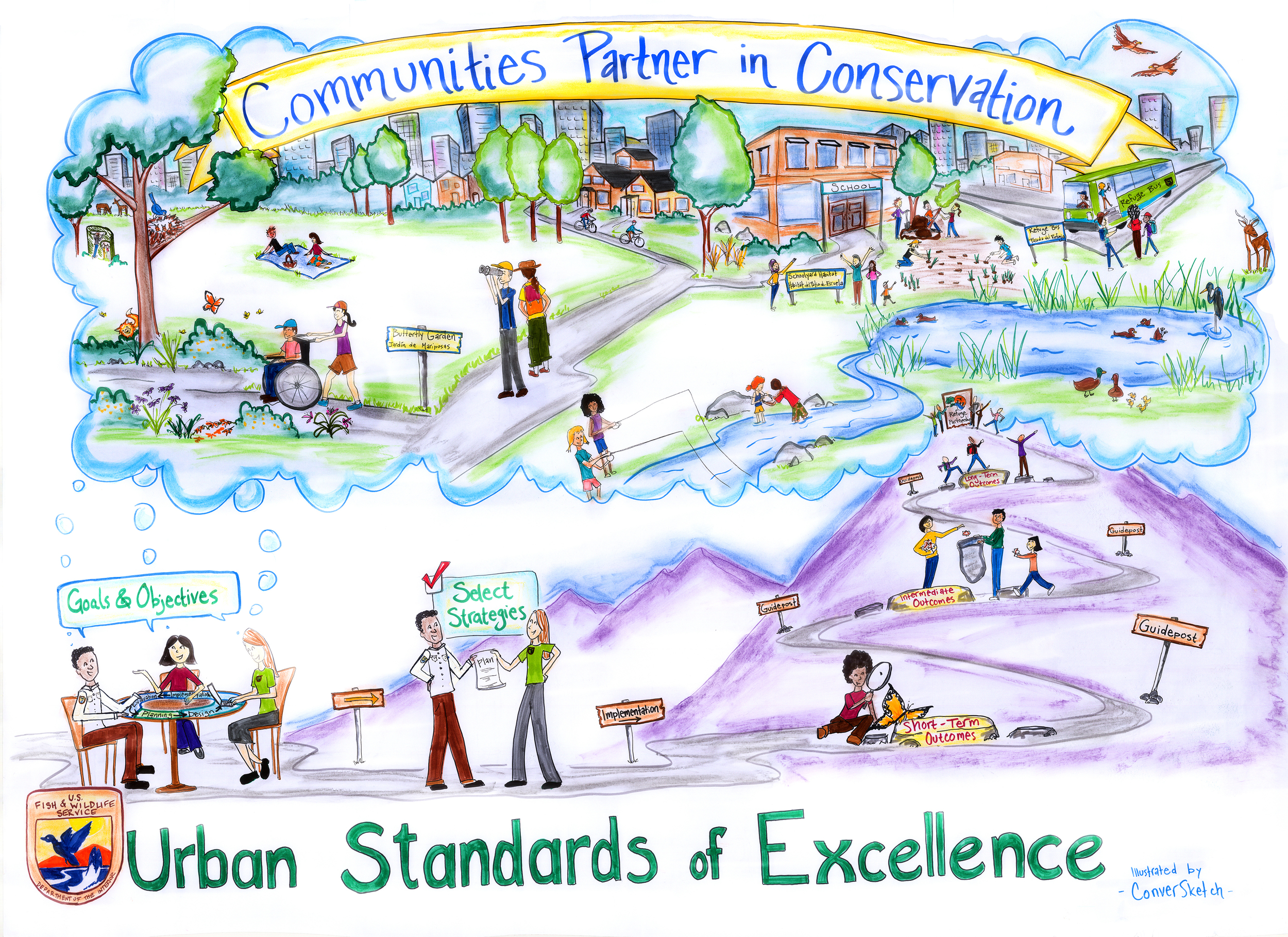 US Fish and Wildlife Service illustration for Urban Standards of Excellence, Colorado | 2015
