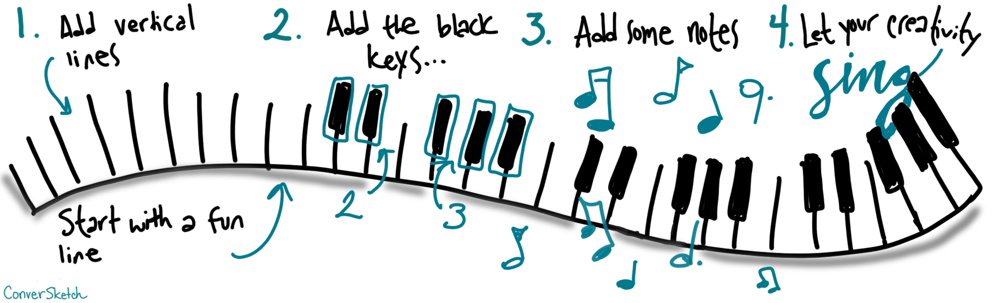 88-keys-to-creativity-from-graphic-recorder