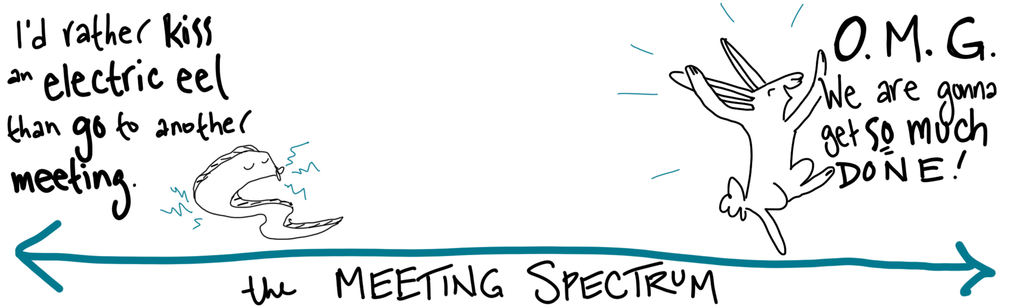 graphic-recording-feelings-about-meetings-spectrum
