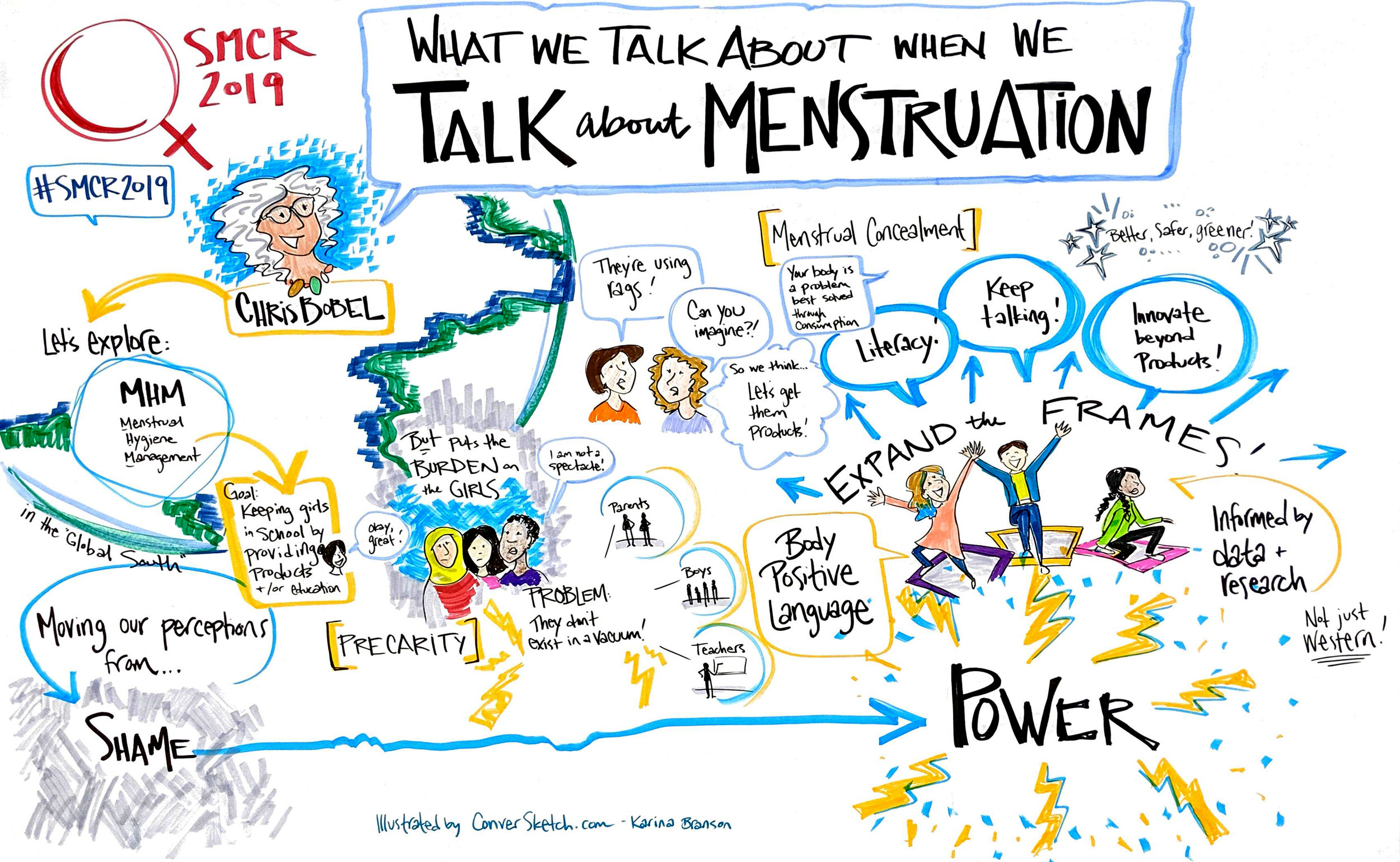 menstrual-cycle-research-symposium-graphic-recording-conversketch-chris-bobel