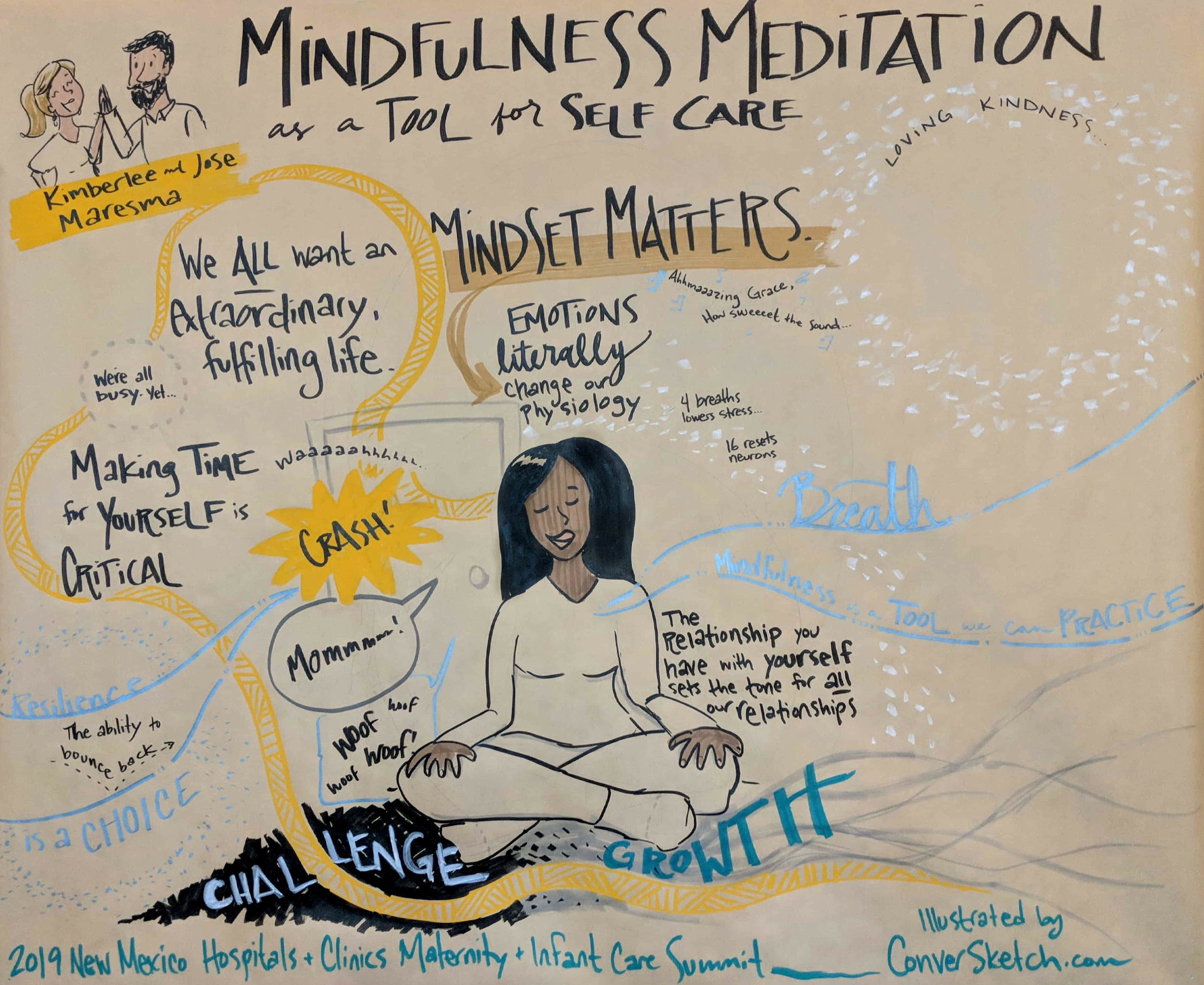 Albuquerque, New Mexico : Back with the New Mexico Breastfeeding Task Force to support a Summit on Maternity and Infant Care for professionals across the state. A favorite session and graphic recording chart was on Mindfulness Meditation as a tool for self care. Namaste!