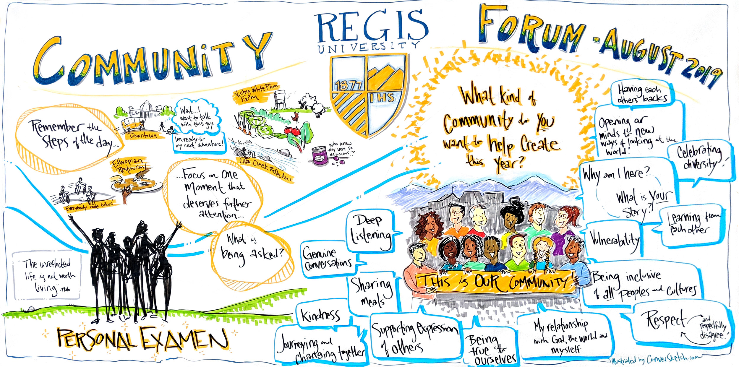 Denver, CO:  For the closing session of Regis University's Orientation Forum. New students reflected on a day experiencing different parts of the Denver community, and shared what kind of community THEY wanted to create together over the next year…and beyond!