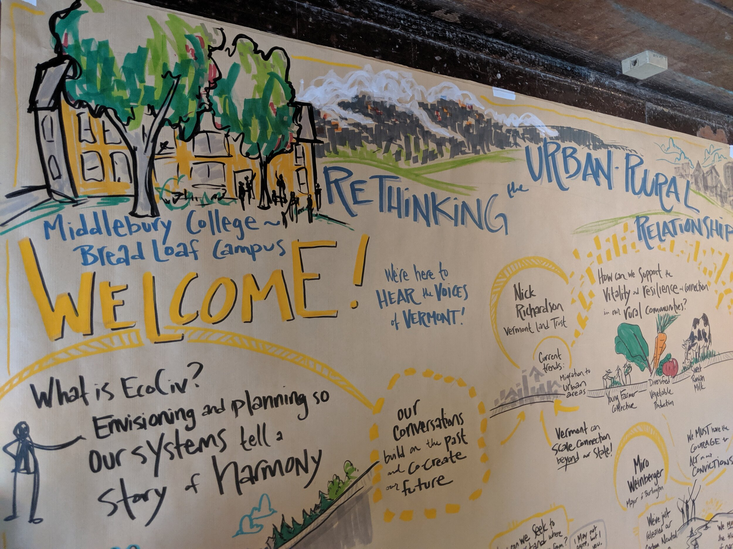 Middlebury, Vermont:  With the Institute for Ecological Civilization partnering with citizens in Vermont to support them as they co-created a vision across urban and rural communities in the state.