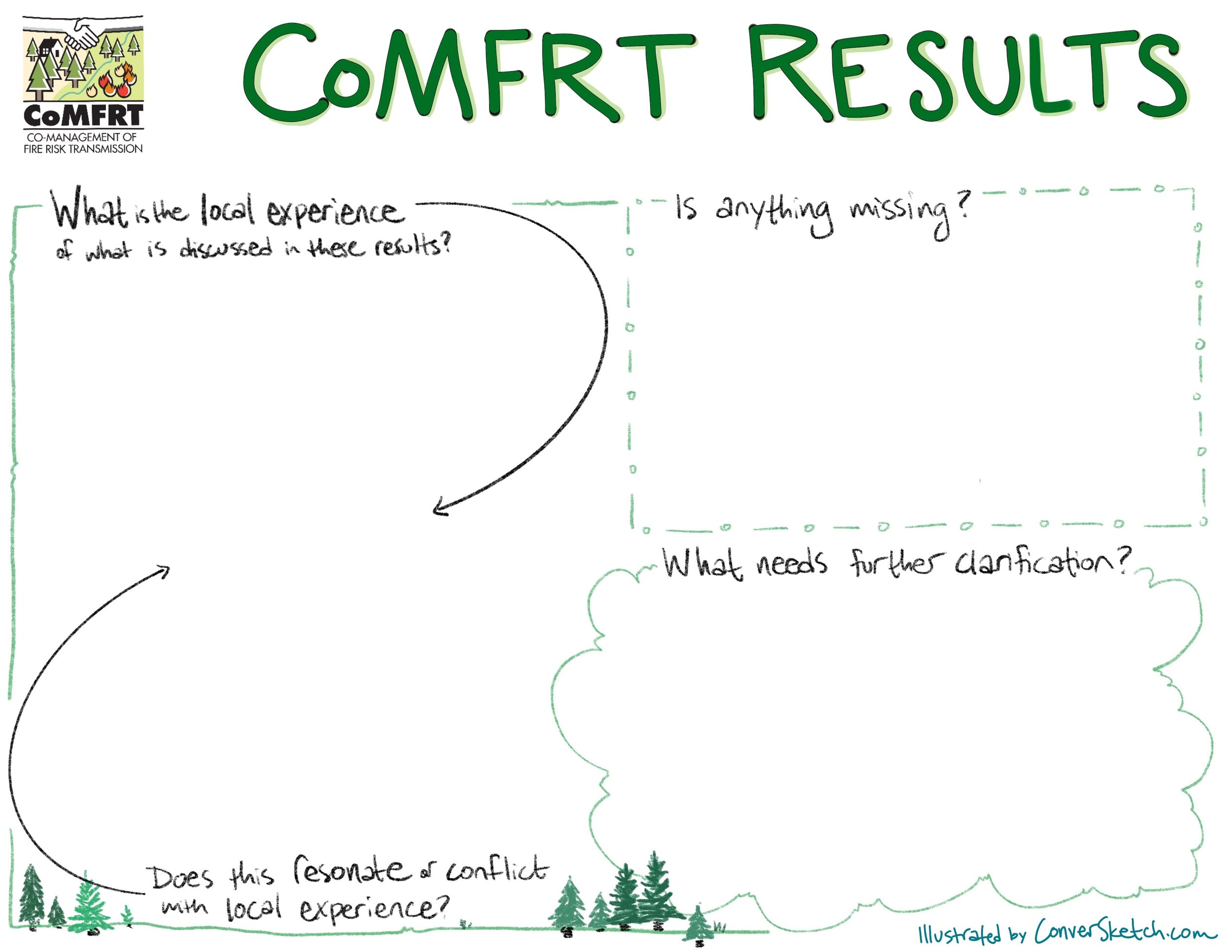 ConverSketch Graphic Recording_CoMFRT Template.JPG