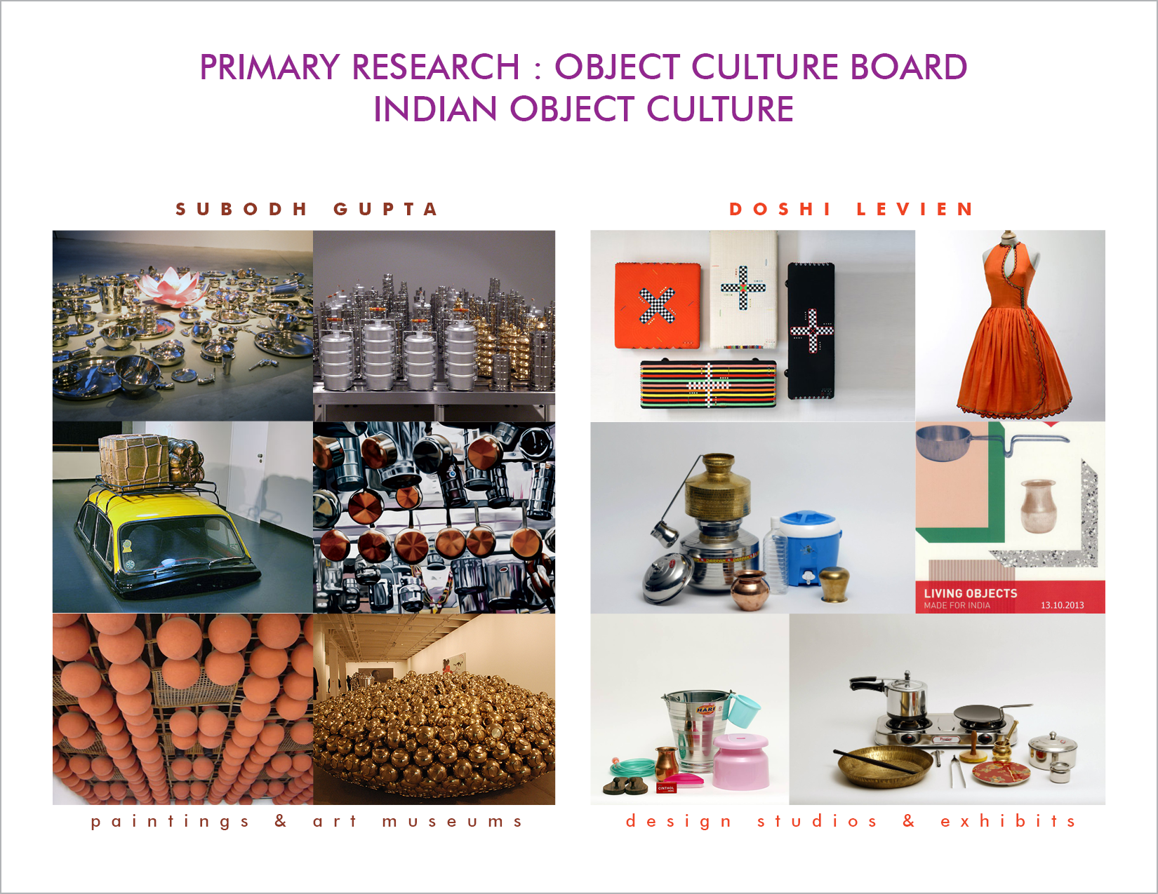 Everyday Objects used in India told stories of the mundane activities, and held a key to complex behavior and rituals of a culture and were not just an inspiration to my research, but many other artists and designers who made a commentary on objects that told a story.
