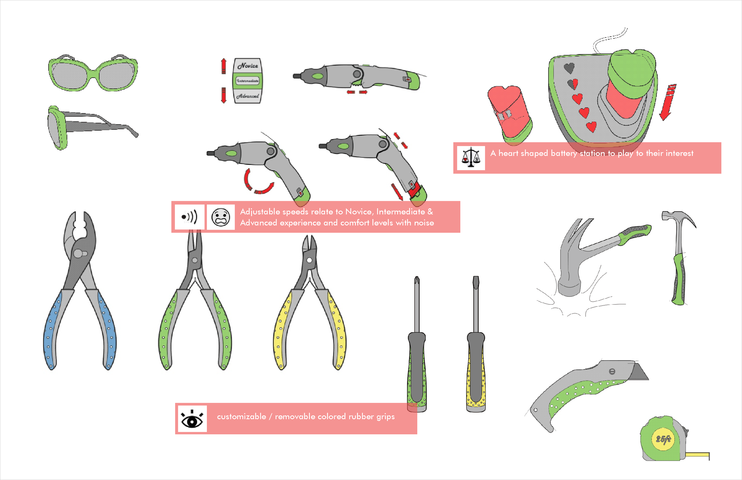 the final toolkit comprises of the basic starter toolkit + advanced level of power tools that seamlessly transition toadulttools .