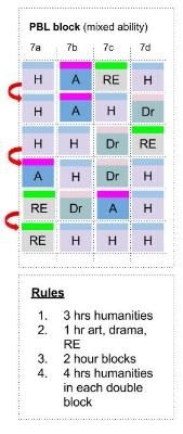 PBL curriculum block.jpg
