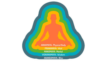 Unbound Yoga Therapy