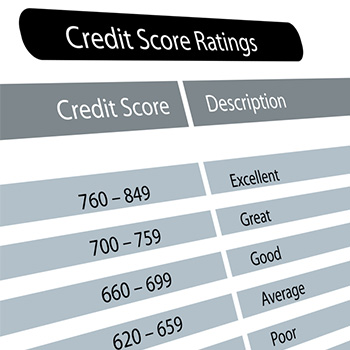 Foreclosure credit score gilbert arizona real estate.jpg
