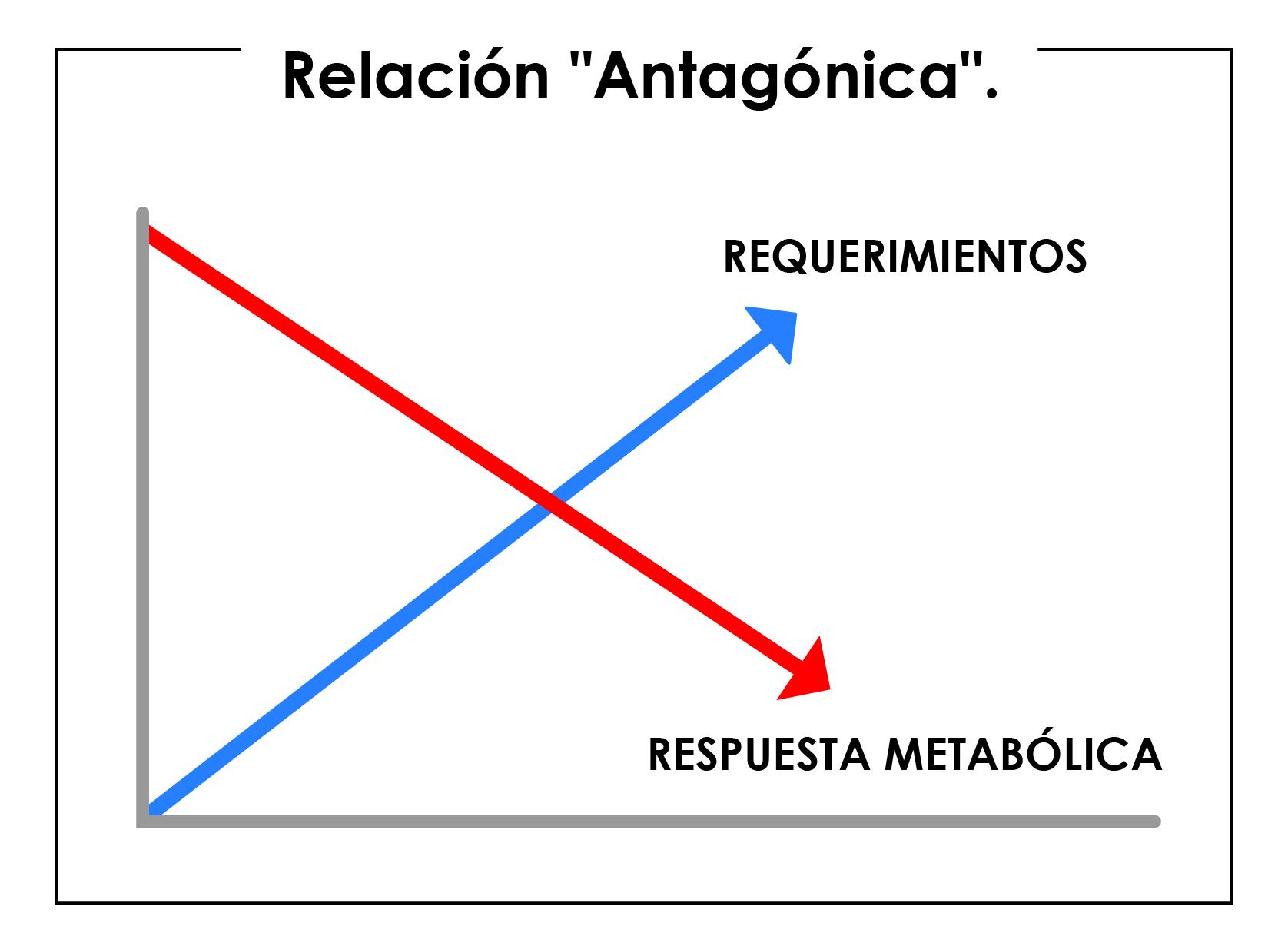 RELACIÓN ANTAGÓNICA.jpg