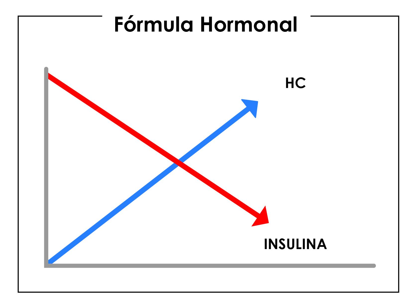 FORMULA HORMONAL.jpg