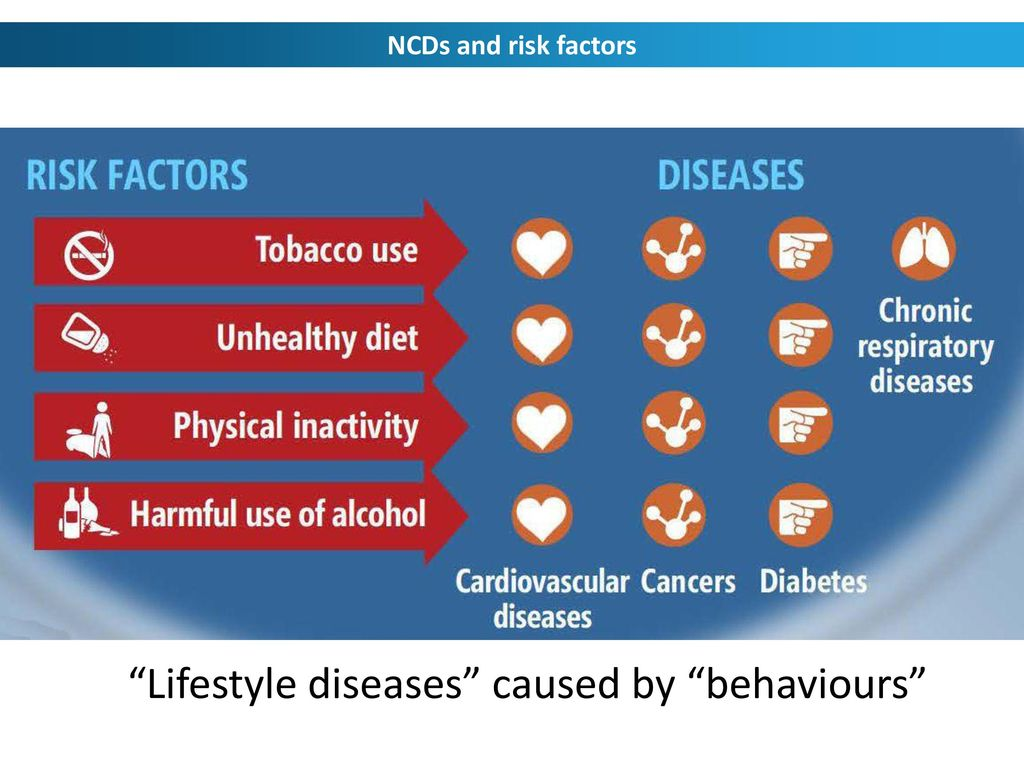You can PREVENT lifestyle diseases like cancer, diabetes, cardiovascular diseases by changing your lifestyle! Your genetics are not your destiny! There are thousands of genes that render you susceptible to the many chronic diseases so many people are experiencing today, such as heart disease, obesity, diabetes and cancer. But whether or not these genes are expressed as diseases is determined by how you live your life…your diet, how many toxins you are exposed to, what supplements you take, your beliefs and how you handle stress. Epigenetic changes can also be passed down for many generations. So, the lifestyle choices you make today affect not only you but also your children and grandchildren. You have a far greater responsibility than you ever imagined. Make the changes today. Your children and grandchildren are counting on you.