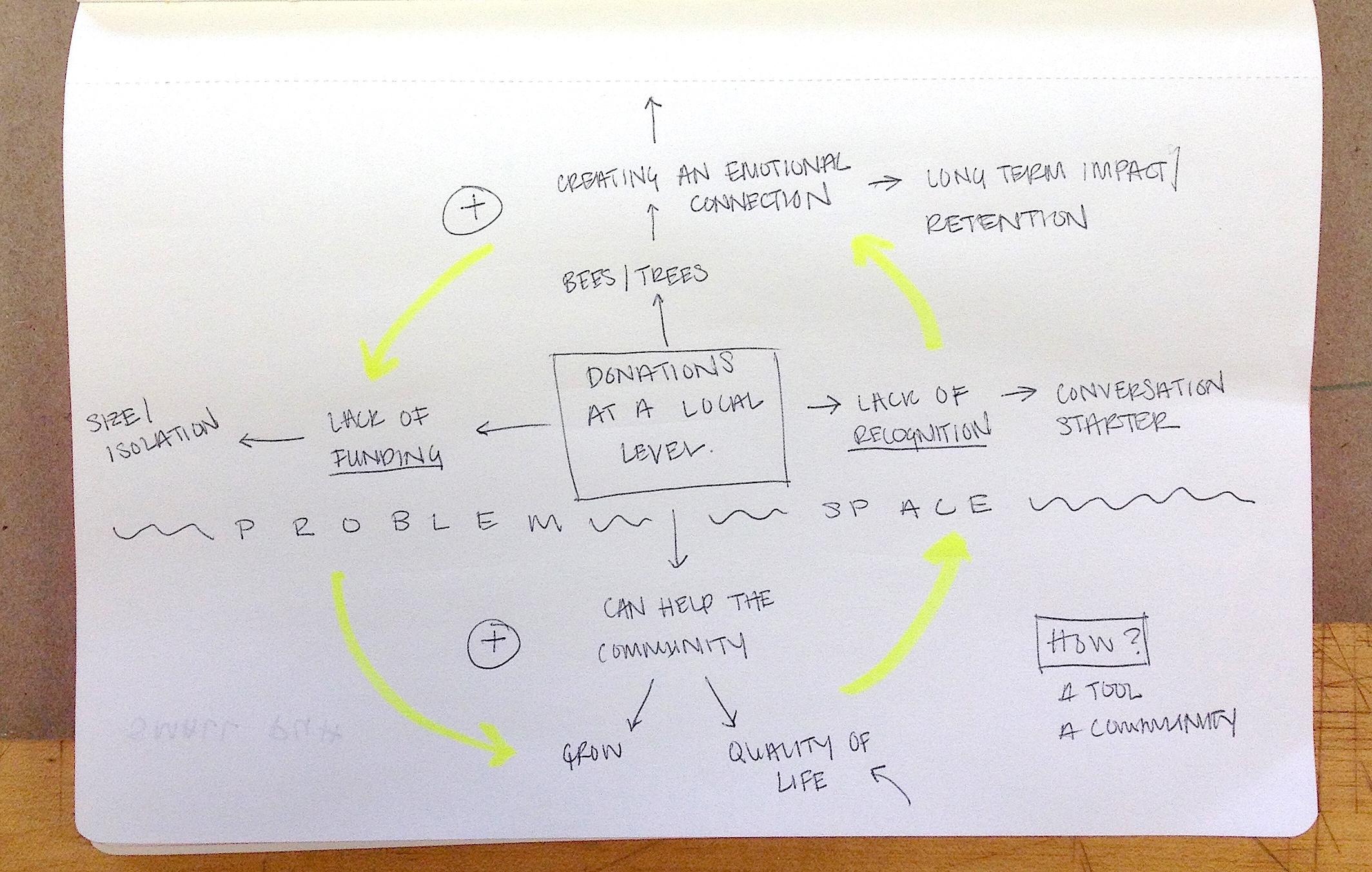 topic cycle.JPG