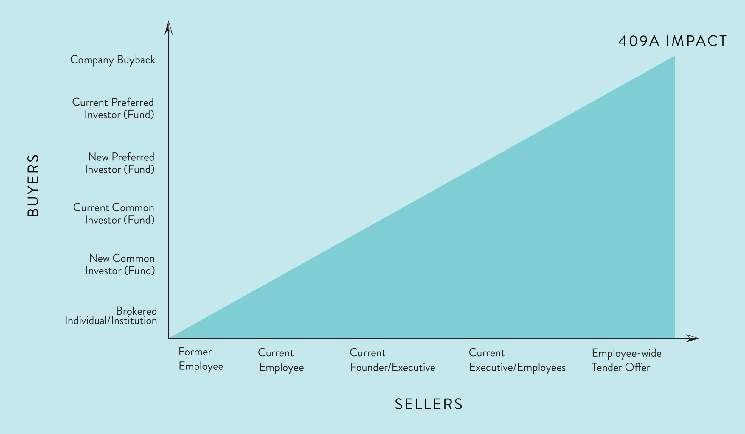 sellers fix2.png