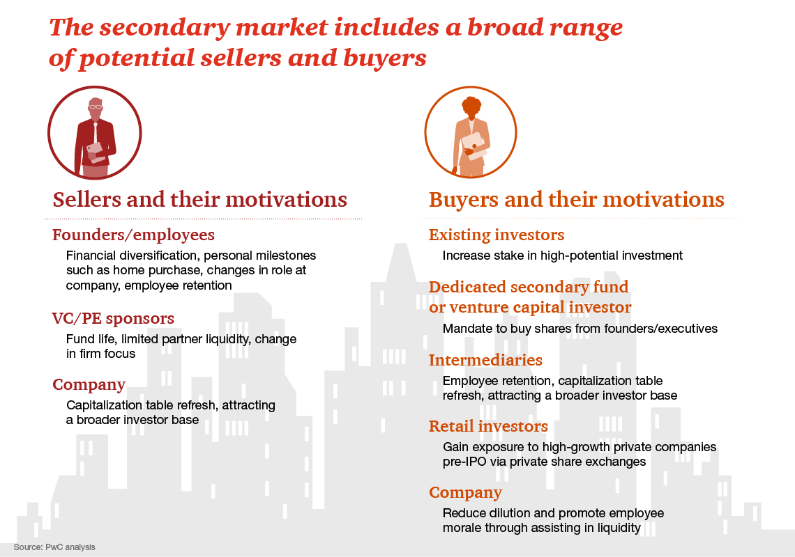 secondary-sales-sellers-buyers.png