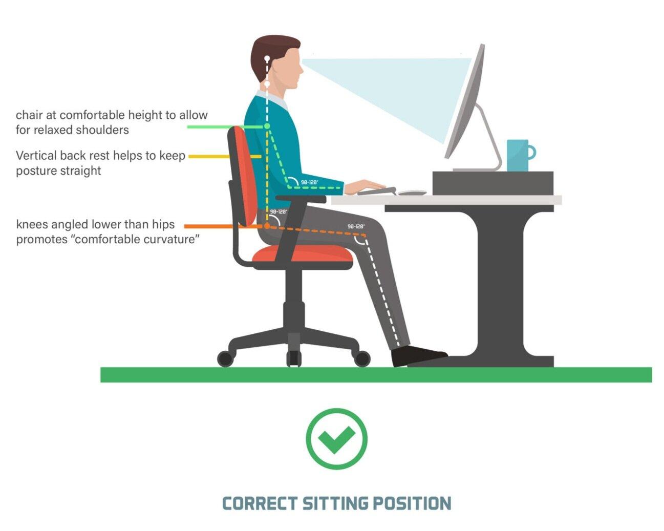 an example of good desk ergonomics. image source