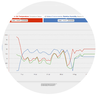 When you want to really see behind the numbers, use our  Analytics Dashboard  to query and graph any data in the system and make your own analysis of the situation. Combine many different data sources into one view and develop your own insights.